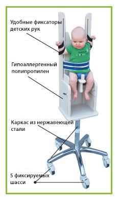 Приспособление для позиционирования детей при рентгенографии